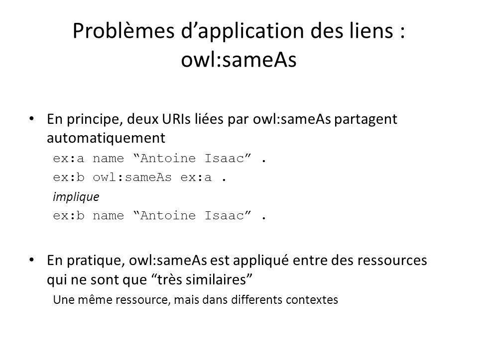Problèmes d'application des liens : owl:sameAs En principe, deux URIs liées par owl:sameAs partagent automatiquement ex:a name Antoine Isaac .