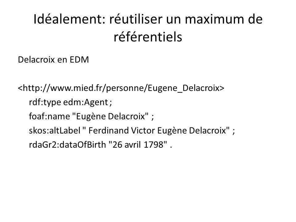 Idéalement: réutiliser un maximum de référentiels Delacroix en EDM rdf:type edm:Agent ; foaf:name Eugène Delacroix ; skos:altLabel Ferdinand Victor Eugène Delacroix ; rdaGr2:dataOfBirth 26 avril 1798 .