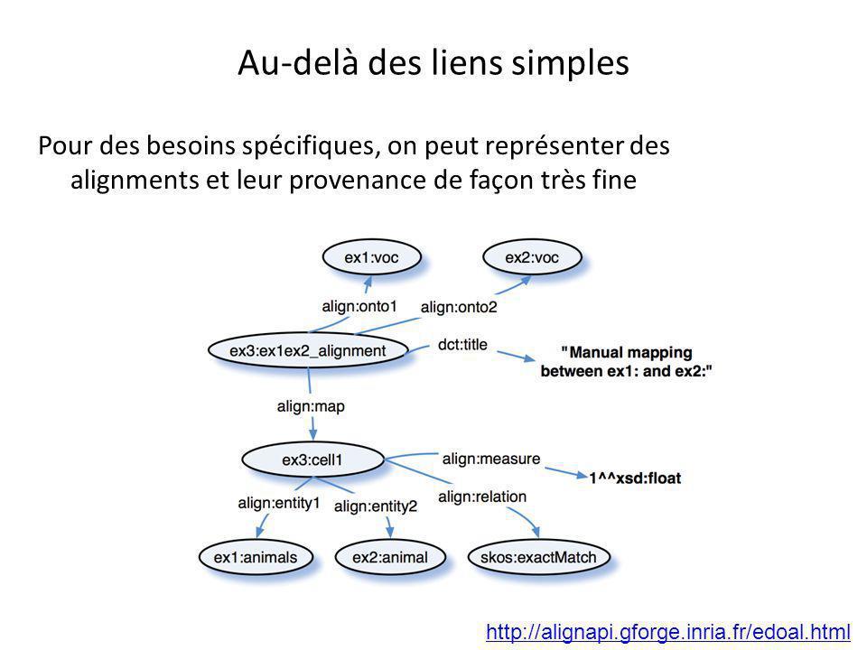 Au-delà des liens simples Pour des besoins spécifiques, on peut représenter des alignments et leur provenance de façon très fine http://alignapi.gforge.inria.fr/edoal.html