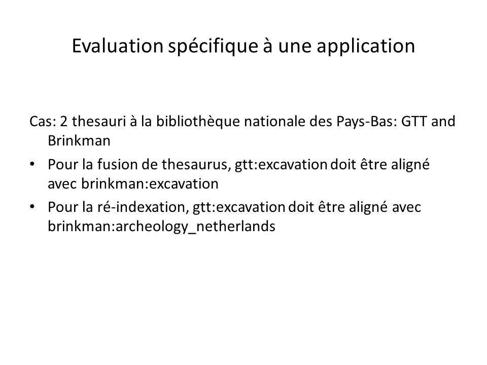 Evaluation spécifique à une application Cas: 2 thesauri à la bibliothèque nationale des Pays-Bas: GTT and Brinkman Pour la fusion de thesaurus, gtt:excavation doit être aligné avec brinkman:excavation Pour la ré-indexation, gtt:excavation doit être aligné avec brinkman:archeology_netherlands
