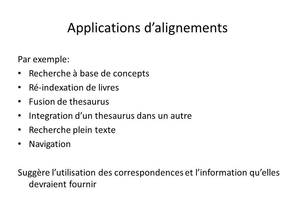 Applications d'alignements Par exemple: Recherche à base de concepts Ré-indexation de livres Fusion de thesaurus Integration d'un thesaurus dans un autre Recherche plein texte Navigation Suggère l'utilisation des correspondences et l'information qu'elles devraient fournir