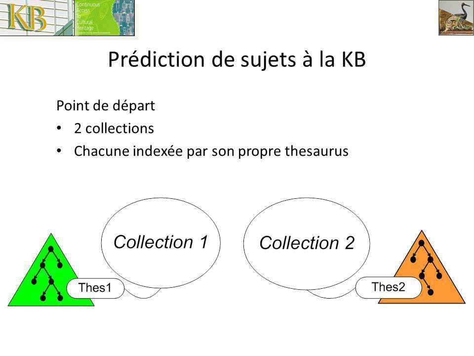 Prédiction de sujets à la KB Point de départ 2 collections Chacune indexée par son propre thesaurus