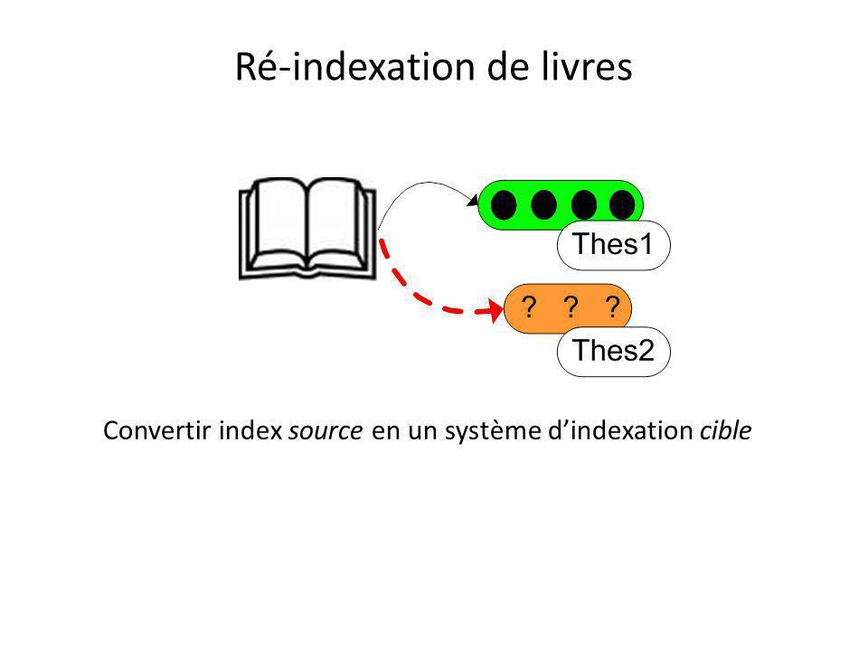 Ré-indexation de livres Convertir index source en un système d'indexation cible