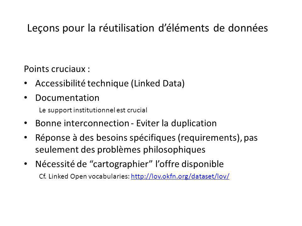 Leçons pour la réutilisation d'éléments de données Points cruciaux : Accessibilité technique (Linked Data) Documentation Le support institutionnel est