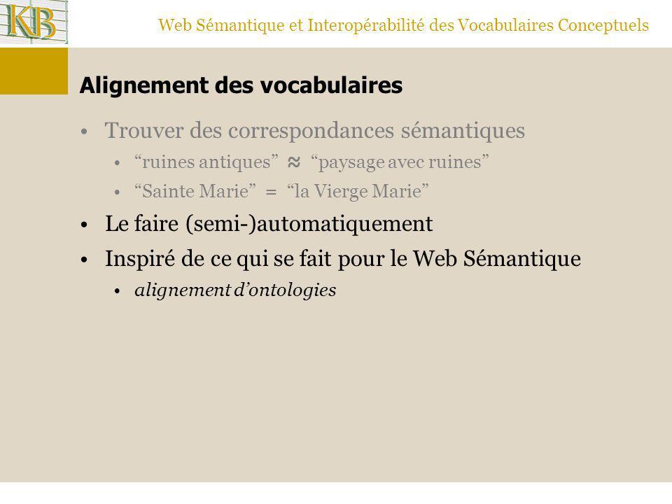 """Web Sémantique et Interopérabilité des Vocabulaires Conceptuels Alignement des vocabulaires Trouver des correspondances sémantiques """"ruines antiques"""""""