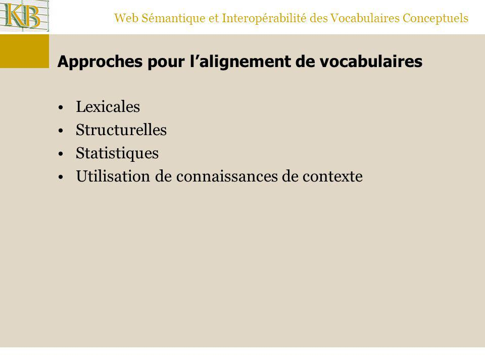 Web Sémantique et Interopérabilité des Vocabulaires Conceptuels Approches pour l'alignement de vocabulaires Lexicales Structurelles Statistiques Utili