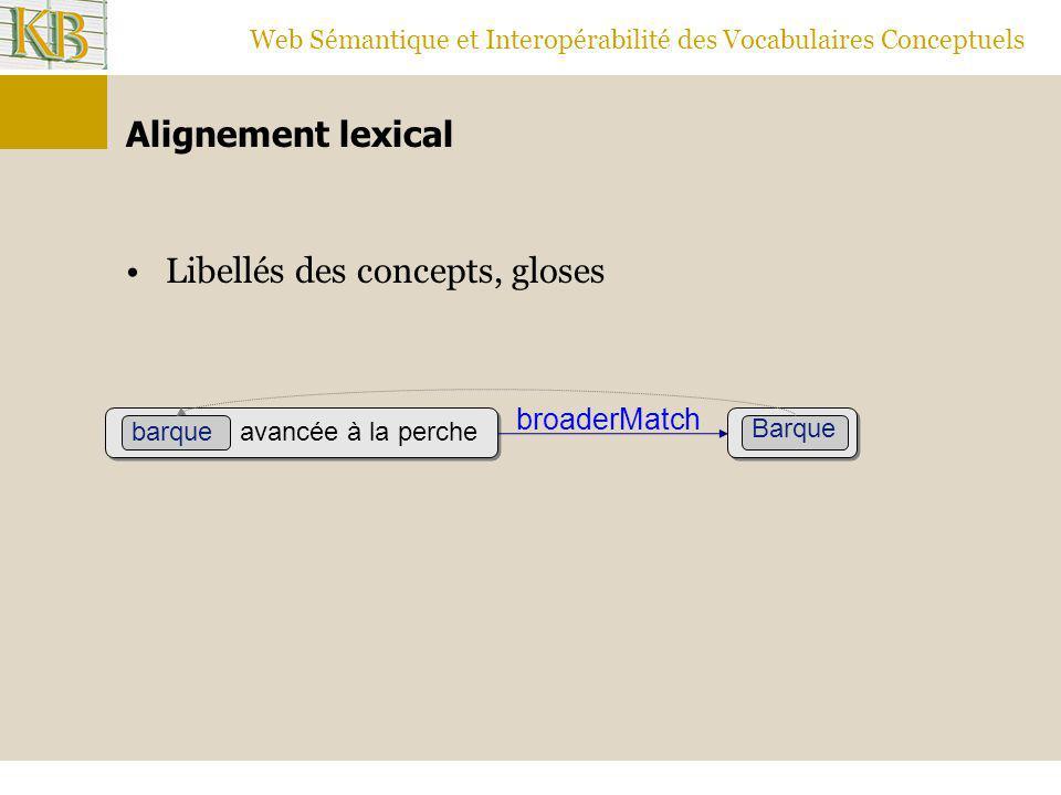 Web Sémantique et Interopérabilité des Vocabulaires Conceptuels Alignement lexical Libellés des concepts, gloses avancée à la perchebarque Barque broa