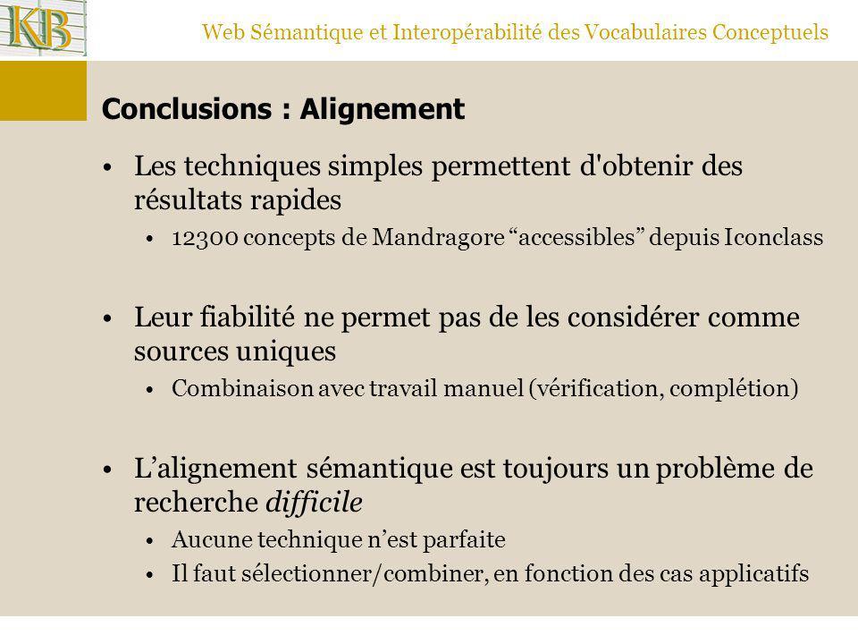 Web Sémantique et Interopérabilité des Vocabulaires Conceptuels Conclusions : Alignement Les techniques simples permettent d'obtenir des résultats rap
