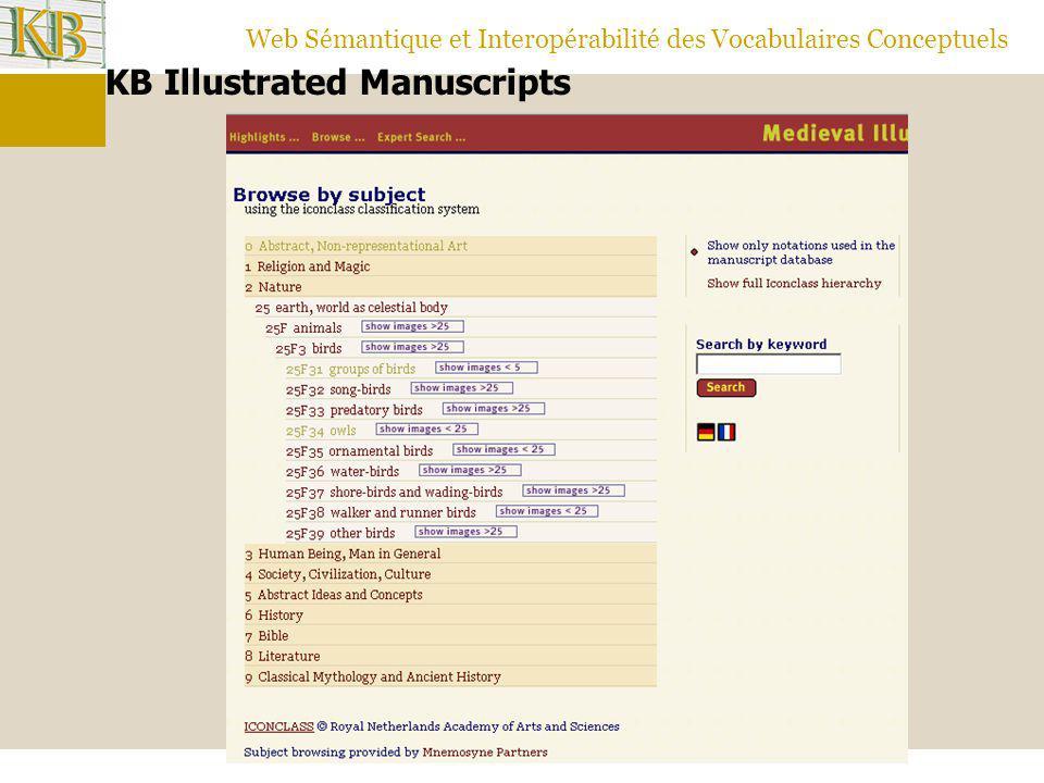 Web Sémantique et Interopérabilité des Vocabulaires Conceptuels KB Illustrated Manuscripts