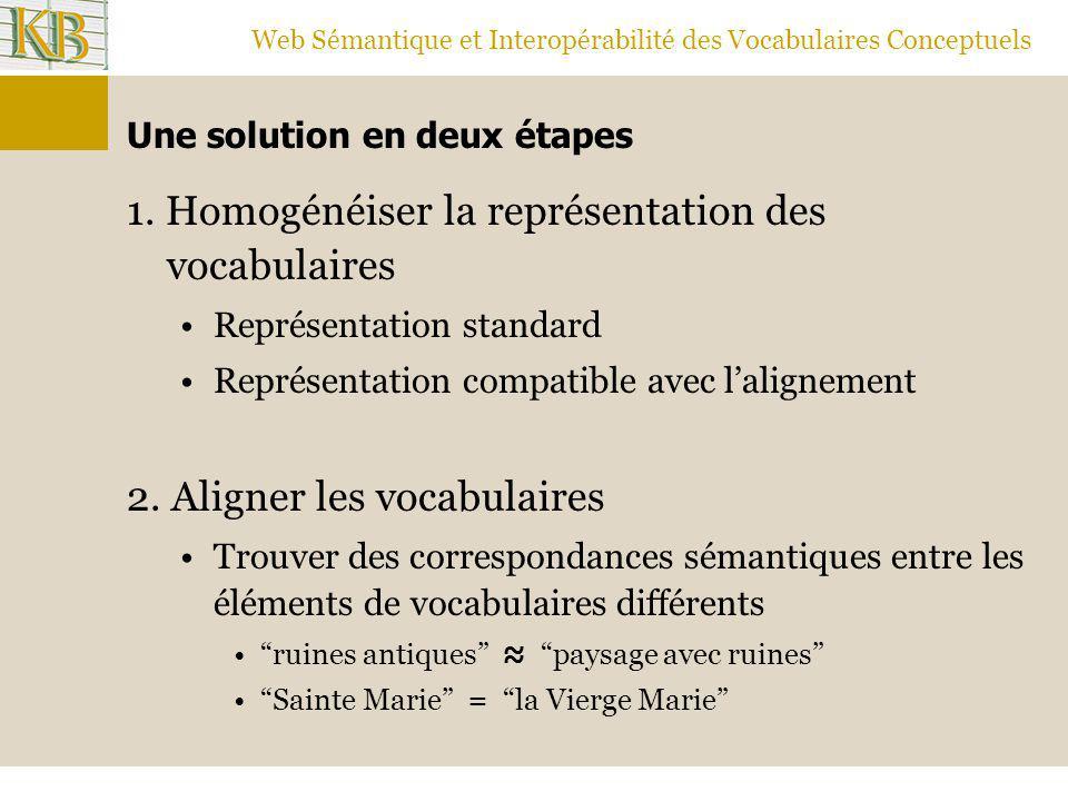 Web Sémantique et Interopérabilité des Vocabulaires Conceptuels Une solution en deux étapes 1. Homogénéiser la représentation des vocabulaires Représe