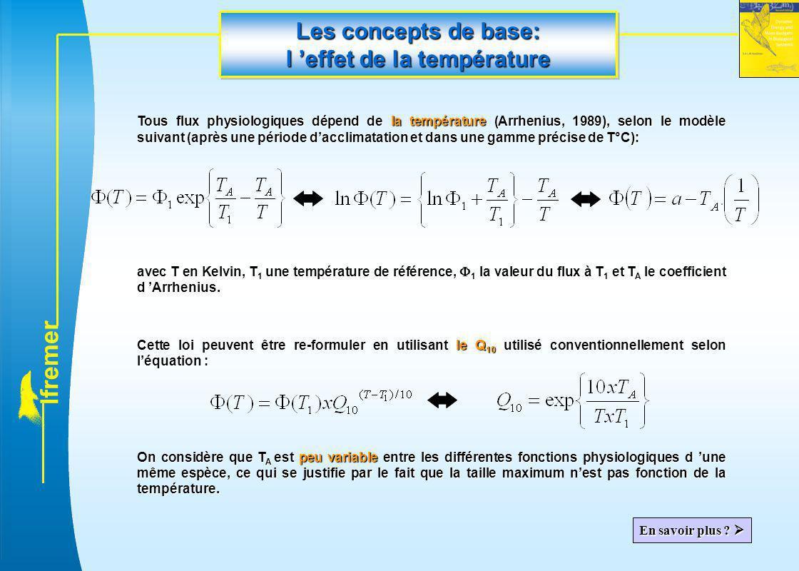 l f r e m e r Tous flux physiologiques dépend de la température (Arrhenius, 1989), selon le modèle suivant (après une période d'acclimatation et dans