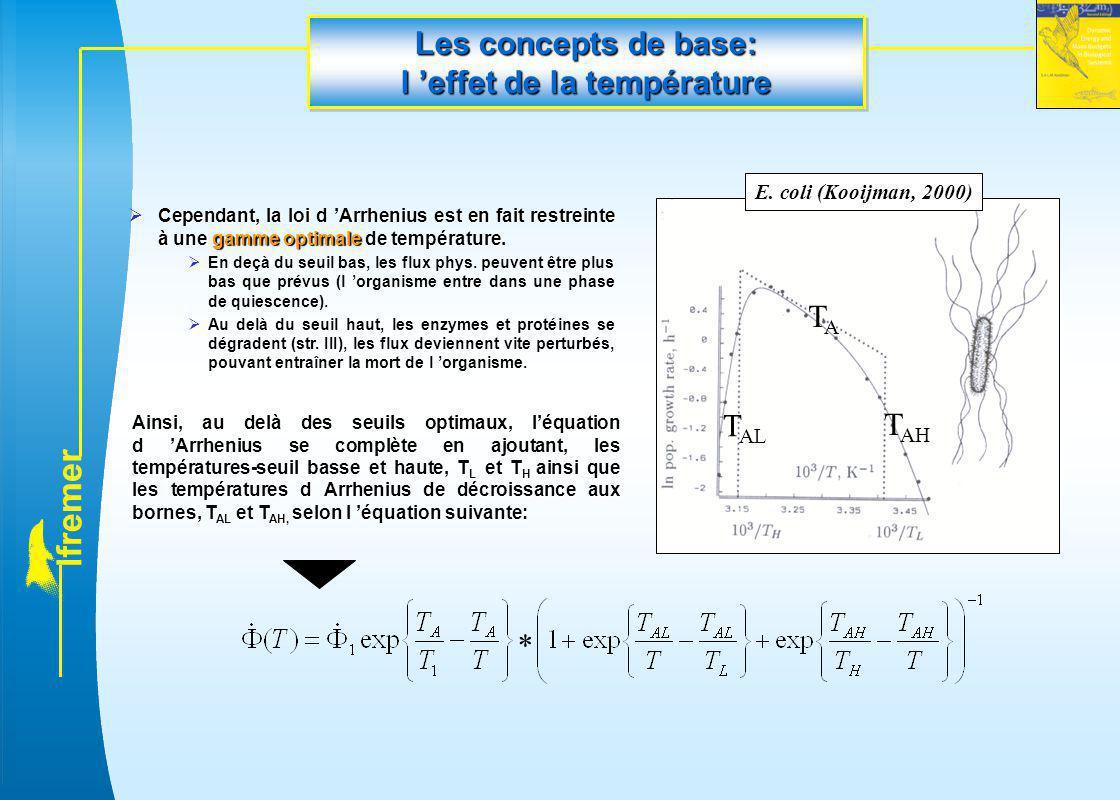 l f r e m e r Les concepts de base: l 'effet de la température * Ainsi, au delà des seuils optimaux, l'équation d 'Arrhenius se complète en ajoutant,