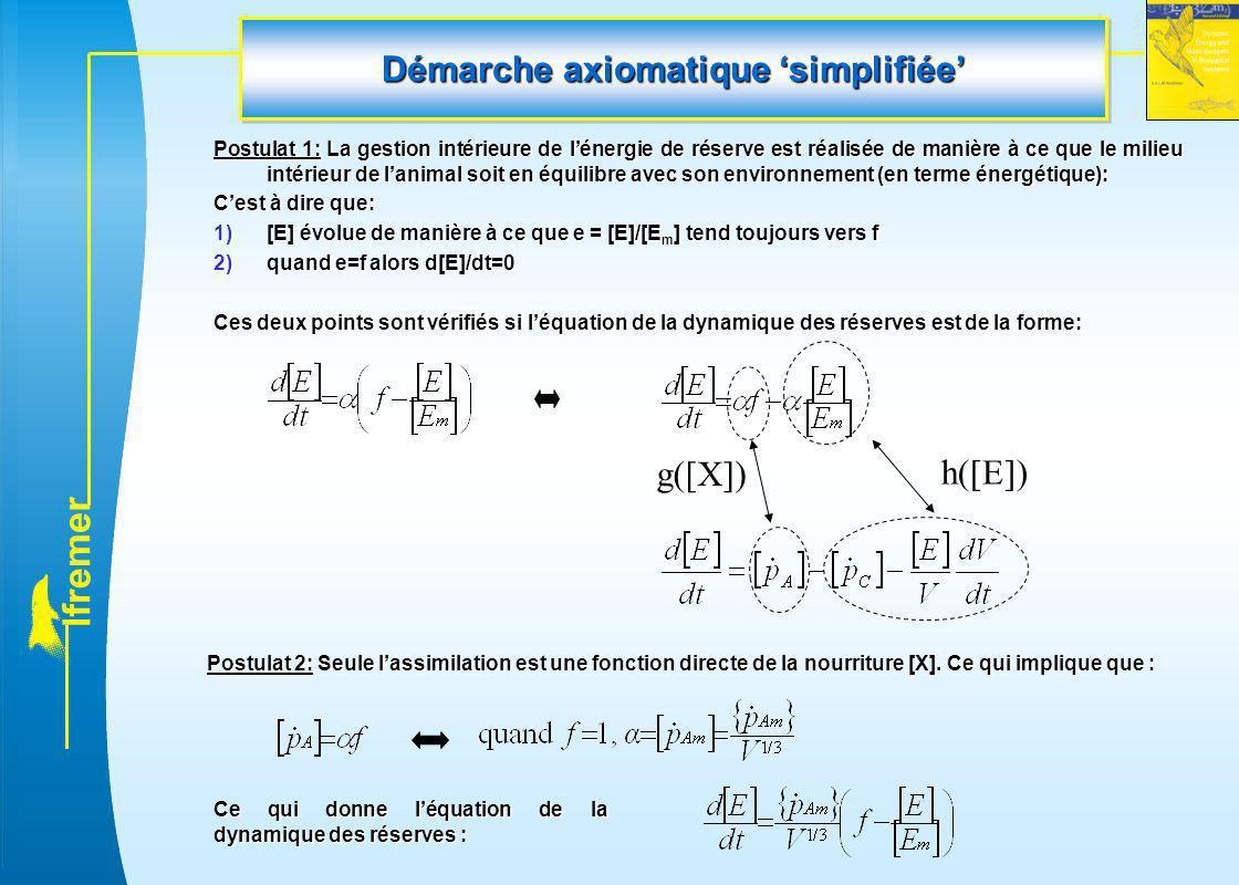 l f r e m e r Démarche axiomatique 'simplifiée' Postulat 1: La gestion intérieure de l'énergie de réserve est réalisée de manière à ce que le milieu i