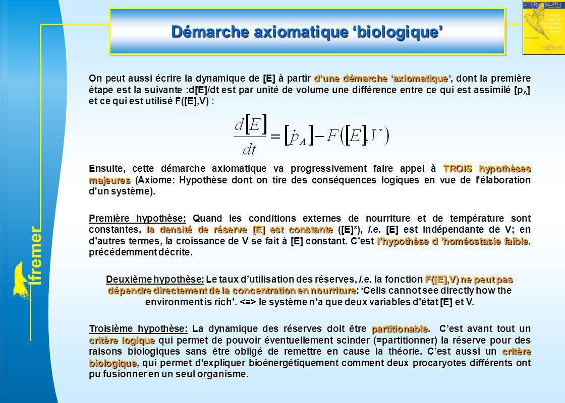 l f r e m e r Démarche axiomatique 'biologique' On peut aussi écrire la dynamique de [E] à partir d'une démarche 'axiomatique', dont la première étape