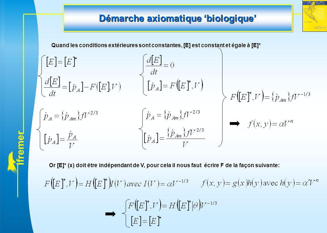 l f r e m e r Démarche axiomatique 'biologique' Quand les conditions extérieures sont constantes, [E] est constant et égale à [E]* Or [E]* (x) doit êt