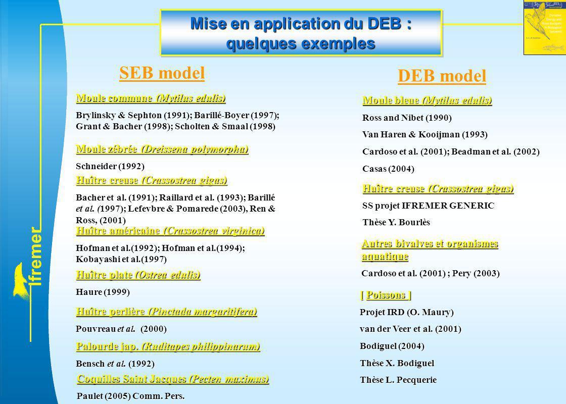l f r e m e r SEB model DEB model Huître creuse (Crassostrea gigas) Bacher et al. (1991); Raillard et al. (1993); Barillé et al. (1997); Lefevbre & Po