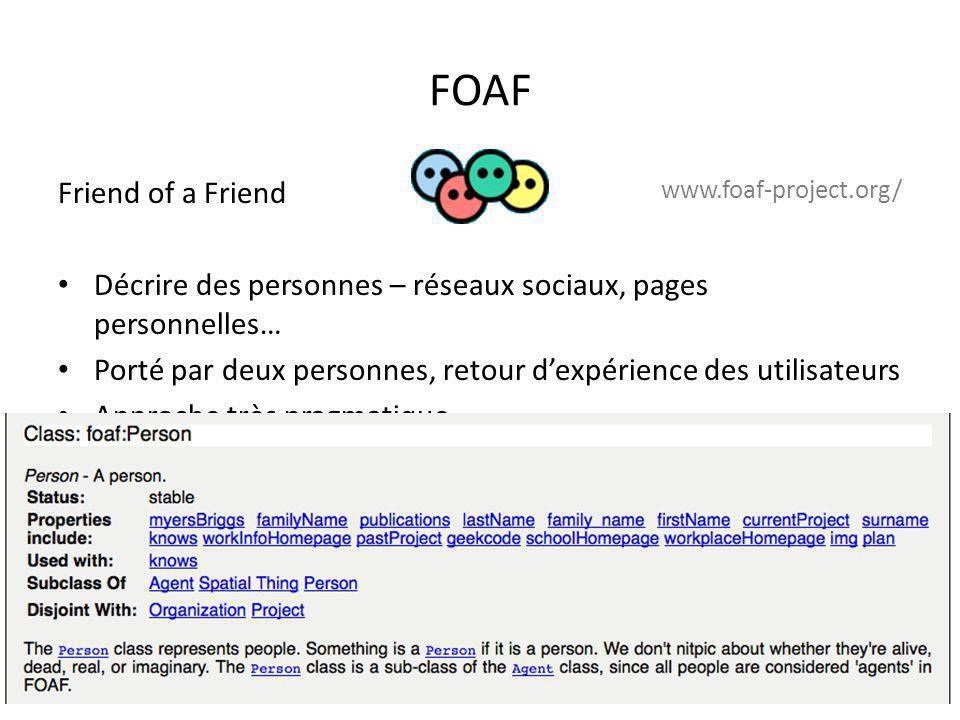 FOAF Friend of a Friend Décrire des personnes – réseaux sociaux, pages personnelles… Porté par deux personnes, retour d'expérience des utilisateurs Ap