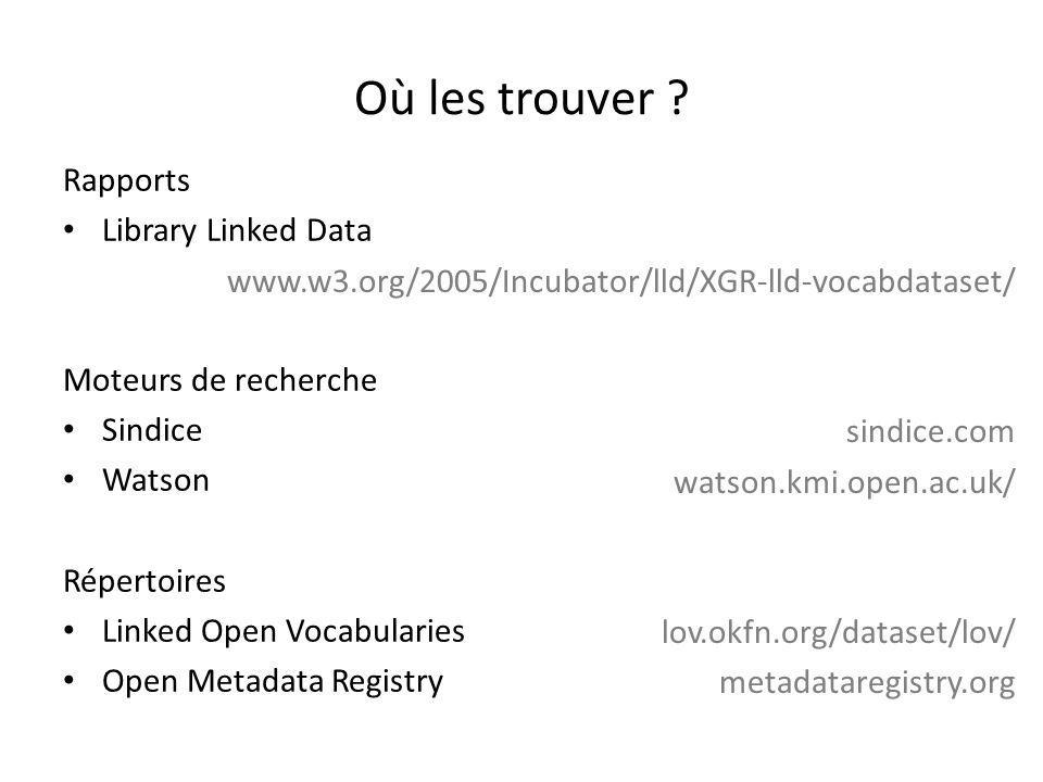 Où les trouver ? Rapports Library Linked Data Moteurs de recherche Sindice Watson Répertoires Linked Open Vocabularies Open Metadata Registry www.w3.o
