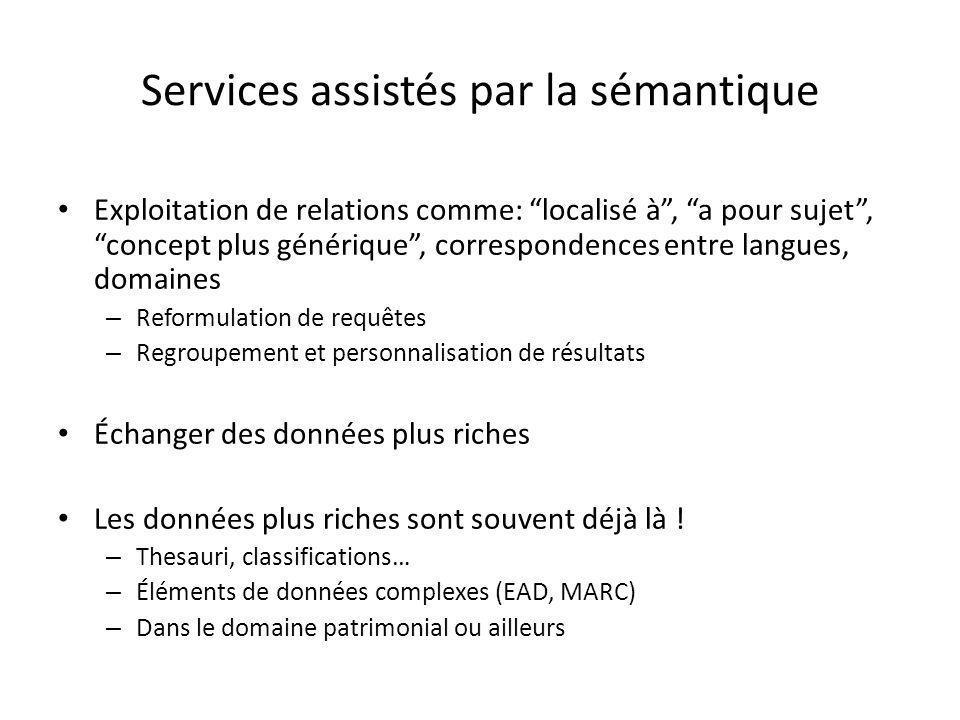 """Services assistés par la sémantique Exploitation de relations comme: """"localisé à"""", """"a pour sujet"""", """"concept plus générique"""", correspondences entre lan"""