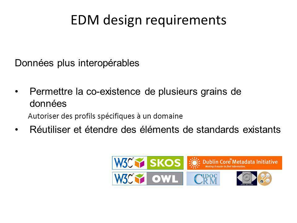 EDM design requirements Données plus interopérables Permettre la co-existence de plusieurs grains de données Autoriser des profils spécifiques à un do