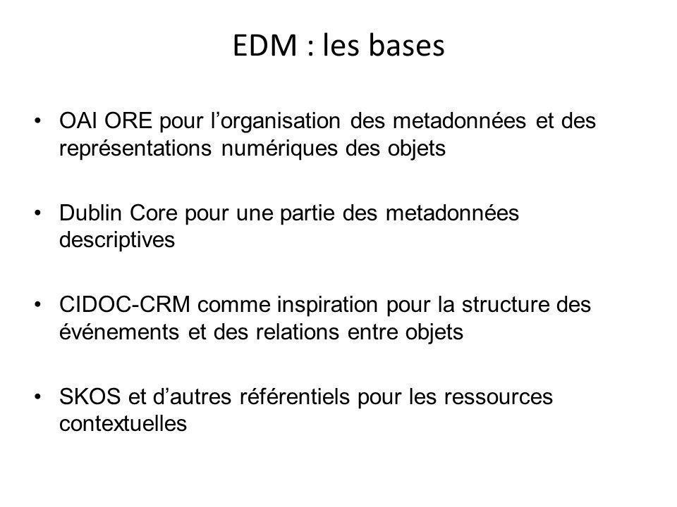 EDM : les bases OAI ORE pour l'organisation des metadonnées et des représentations numériques des objets Dublin Core pour une partie des metadonnées d