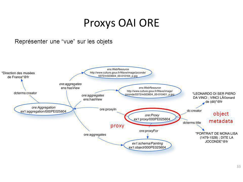 """Proxys OAI ORE 33 proxy object metadata Représenter une """"vue"""" sur les objets"""