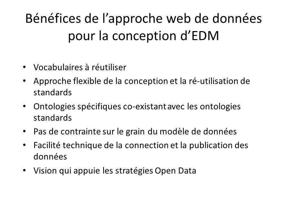 Bénéfices de l'approche web de données pour la conception d'EDM Vocabulaires à réutiliser Approche flexible de la conception et la ré-utilisation de s
