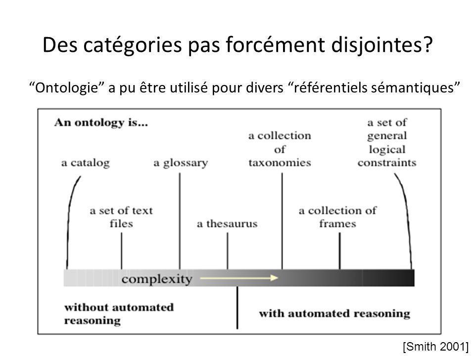 """Des catégories pas forcément disjointes? """"Ontologie"""" a pu être utilisé pour divers """"référentiels sémantiques"""" [Smith 2001]"""