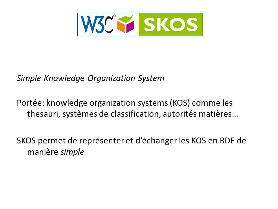 SKOS Simple Knowledge Organization System Portée: knowledge organization systems (KOS) comme les thesauri, systèmes de classification, autorités matiè