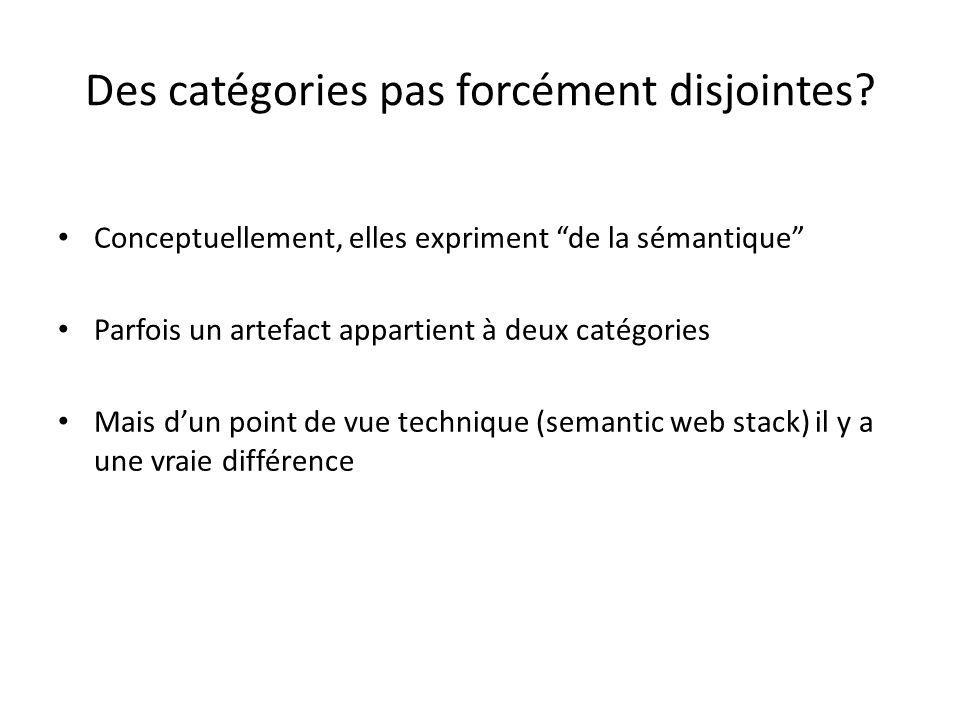 """Des catégories pas forcément disjointes? Conceptuellement, elles expriment """"de la sémantique"""" Parfois un artefact appartient à deux catégories Mais d'"""