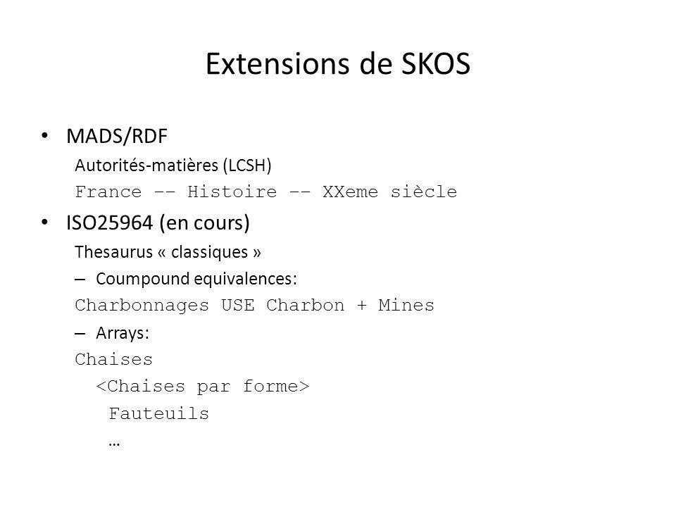 Extensions de SKOS MADS/RDF Autorités-matières (LCSH) France –– Histoire –– XXeme siècle ISO25964 (en cours) Thesaurus « classiques » – Coumpound equi
