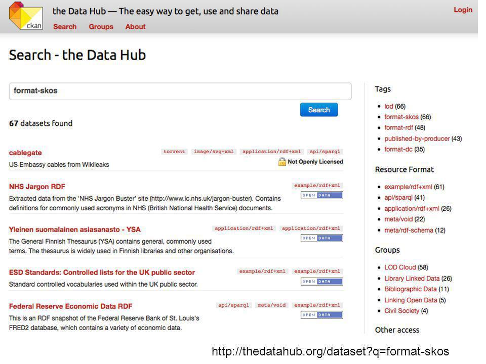 http://thedatahub.org/dataset?q=format-skos