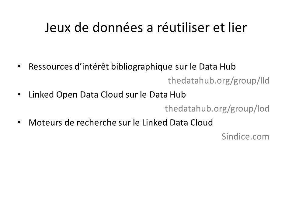 Jeux de données a réutiliser et lier Ressources d'intérêt bibliographique sur le Data Hub thedatahub.org/group/lld Linked Open Data Cloud sur le Data
