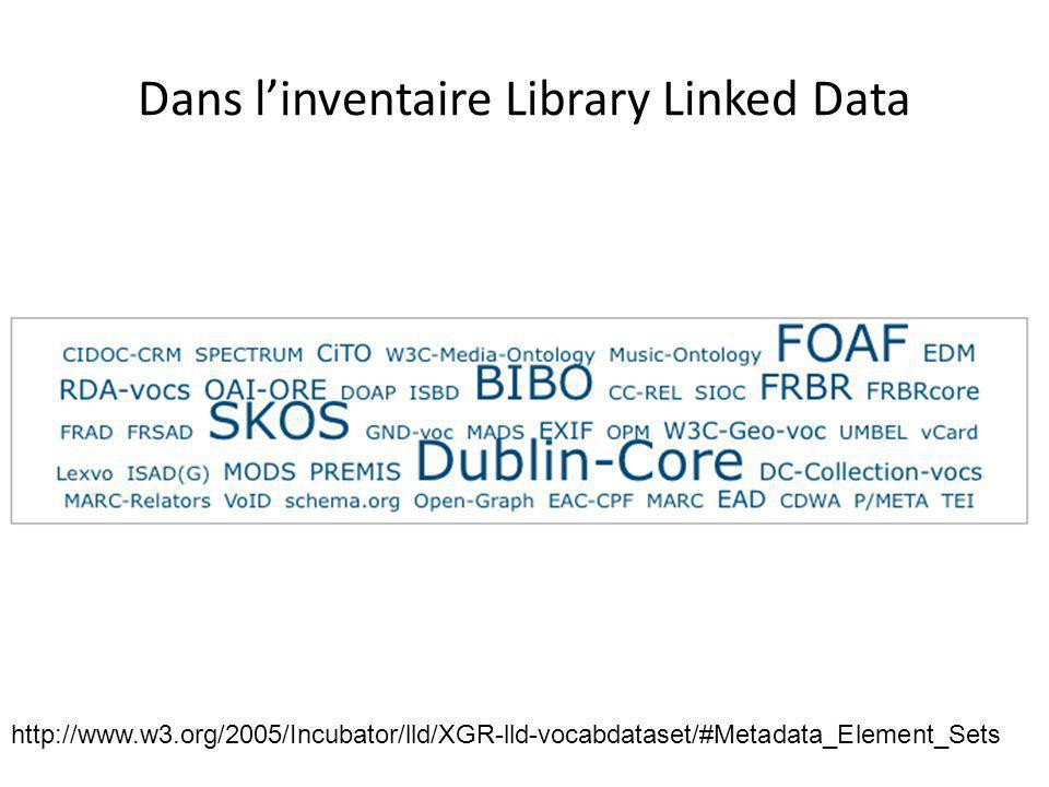 Dublin Core DCMI Metadata Terms A l'origine, 15 éléments généraux pour tous types de documents dc:title, dc:creator, dc:coverage, dc:subject Spécialisés en éléments plus spécifiques, avec par ex.