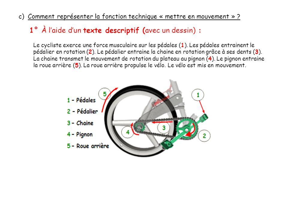 c) Comment représenter la fonction technique « mettre en mouvement » .