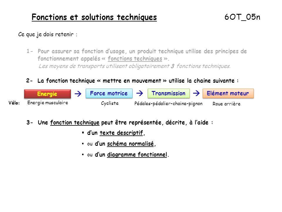 Fonctions et solutions techniques 6OT_05n Ce que je dois retenir : 1- Pour assurer sa fonction d'usage, un produit technique utilise des principes de fonctionnement appelés « fonctions techniques ».