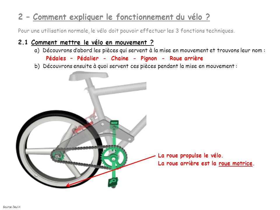 b) Découvrons à quoi servent ces pièces pendant la mise en mouvement : Synthèse Le cycliste exerce une force musculaire sur les pédales.
