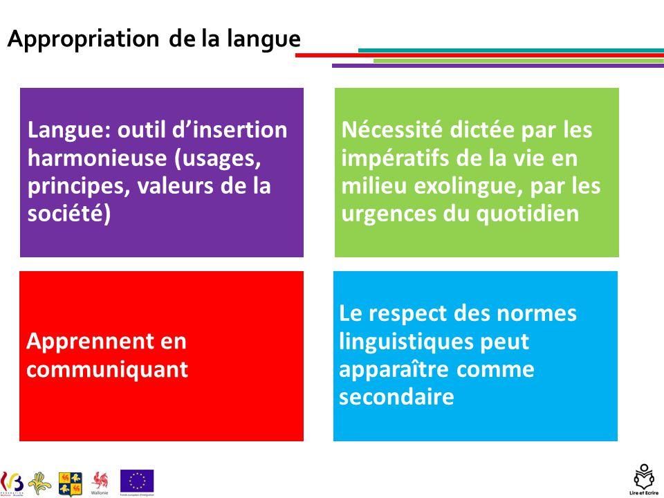 Action Mobilisation Variété Situations d'usage / Situations d'apprentissage Méthodologie d'apprentissage Caractéristiques Utilisation des documents authentiques Proposition de tâches complexes