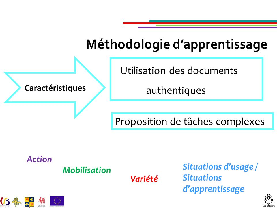 Action Mobilisation Variété Situations d'usage / Situations d'apprentissage Méthodologie d'apprentissage Caractéristiques Utilisation des documents authentiques Proposition de tâches complexes