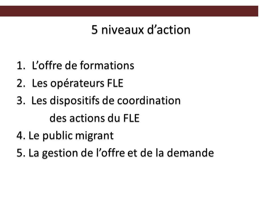 5 niveaux d'action 1.L'offre de formations 2.Les opérateurs FLE 3.
