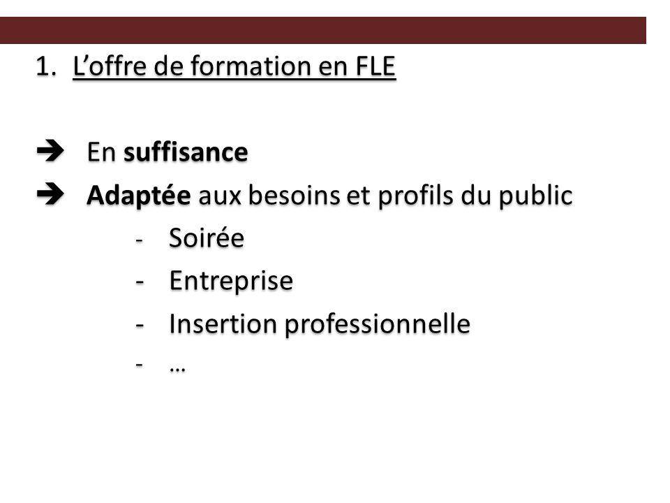 1.L'offre de formation en FLE  En suffisance  Adaptée aux besoins et profils du public - Soirée -Entreprise -Insertion professionnelle -… 1.L'offre de formation en FLE  En suffisance  Adaptée aux besoins et profils du public - Soirée -Entreprise -Insertion professionnelle -…
