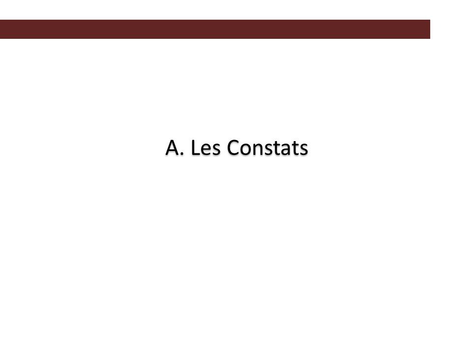 A. Les Constats