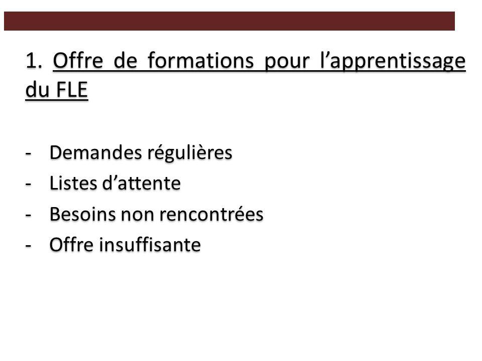 1. Offre de formations pour l'apprentissage du FLE -Demandes régulières -Listes d'attente -Besoins non rencontrées -Offre insuffisante 1. Offre de for