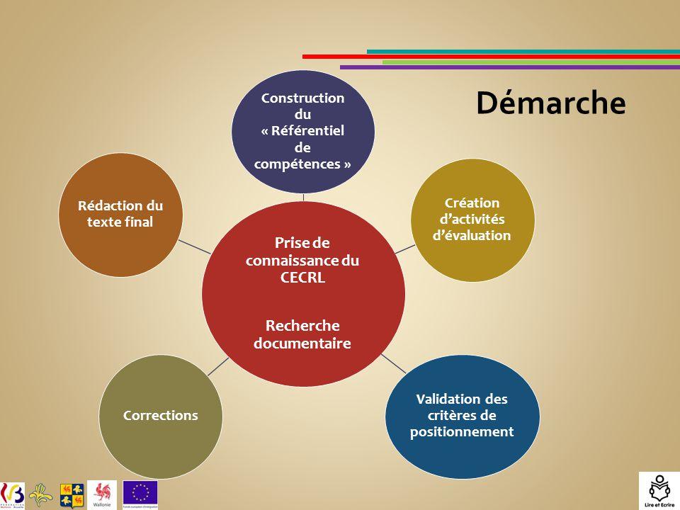Démarche Prise de connaissance du CECRL Recherche documentaire Construction du « Référentiel de compétences » Validation des critères de positionnement Corrections Création d'activités d'évaluation Rédaction du texte final