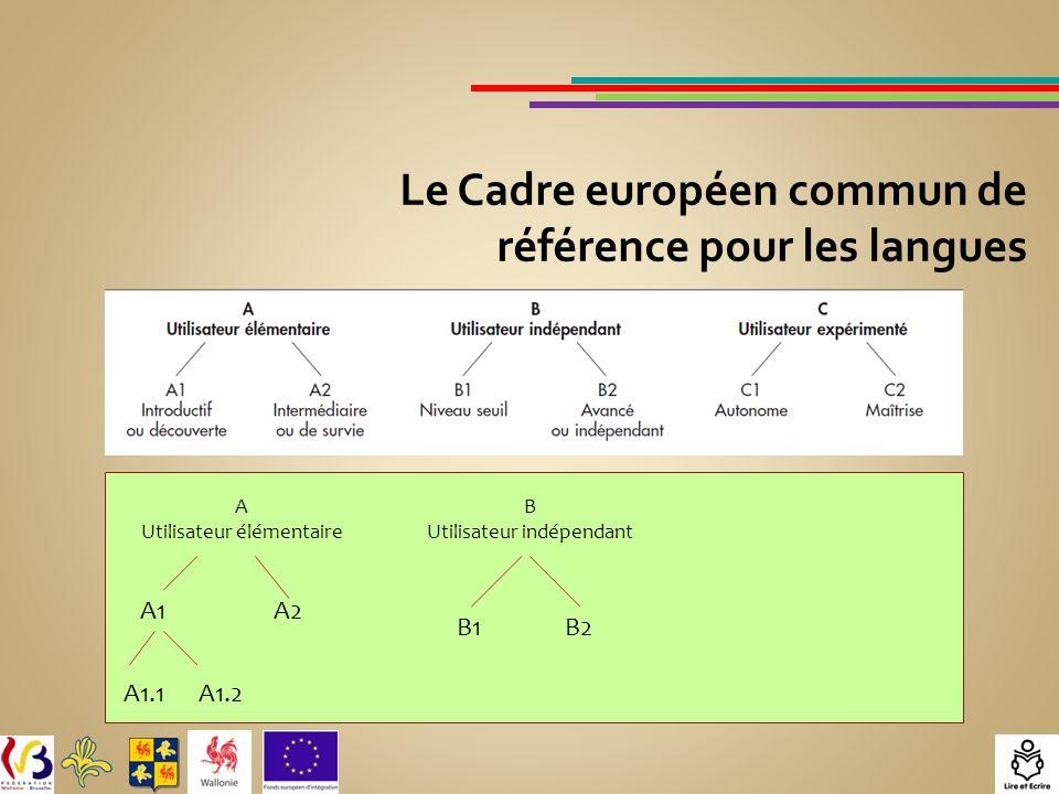Le Cadre européen commun de référence pour les langues A Utilisateur élémentaire B Utilisateur indépendant A1 A1.1A1.2 A2 B1B2
