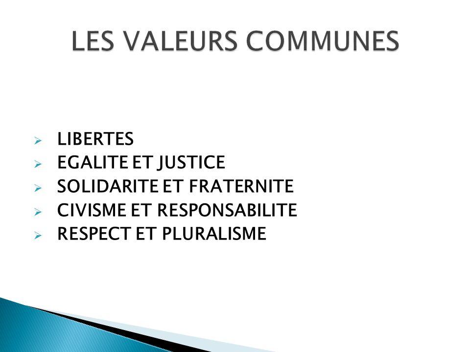  LIBERTES  EGALITE ET JUSTICE  SOLIDARITE ET FRATERNITE  CIVISME ET RESPONSABILITE  RESPECT ET PLURALISME