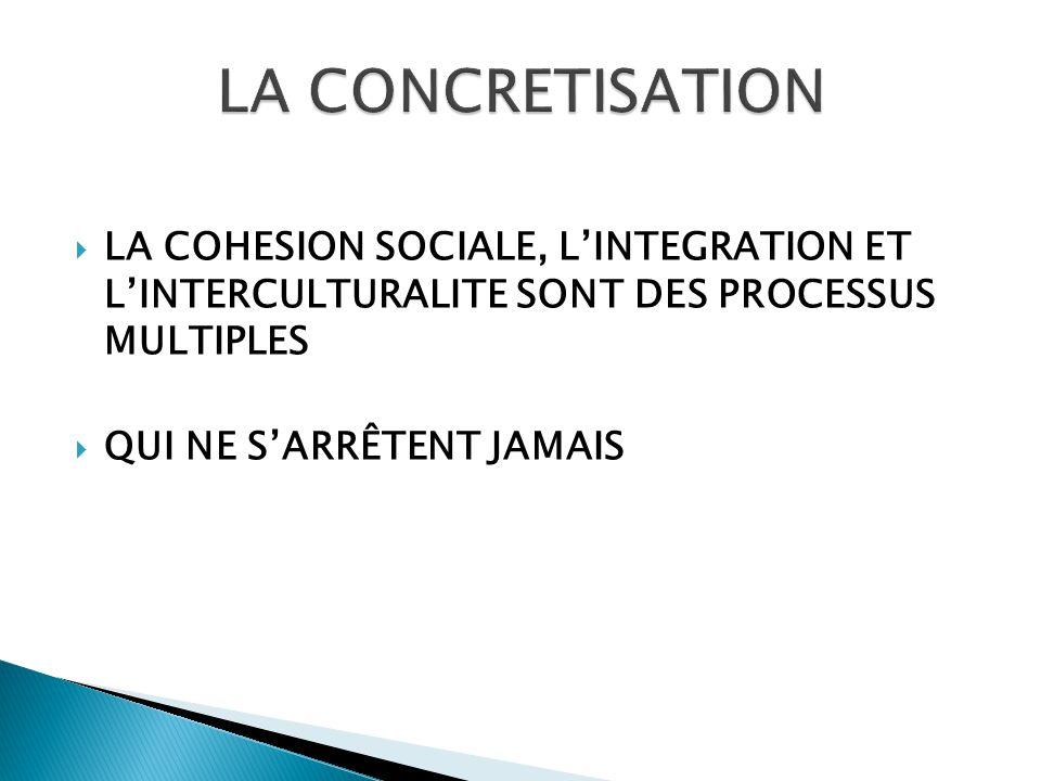  LA COHESION SOCIALE, L'INTEGRATION ET L'INTERCULTURALITE SONT DES PROCESSUS MULTIPLES  QUI NE S'ARRÊTENT JAMAIS