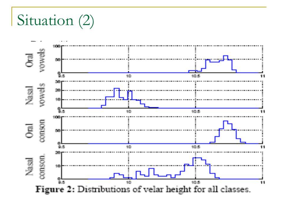 Situation (2) Répartition : (Maddieson, 1984), (Vallée, 1994), (Boë et al., 2002)  Environ 95% des langues ont des consonnes nasales  Environ 20% des langues ont des voyelles nasales  Des langues avec voyelles nasales sans consonnes nasales Hauteur intrinsèque du voile du palais .