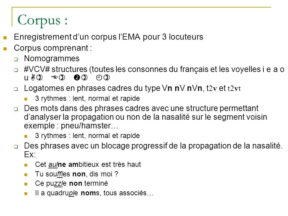 Enregistrement d'un corpus l'EMA pour 3 locuteurs Corpus comprenant :  Nomogrammes  #VCV# structures (toutes les consonnes du français et les voyelles i e a o u A) E)  )  )  Logatomes en phrases cadres du type Vn nV nVn, t2v et t2vt 3 rythmes : lent, normal et rapide  Des mots dans des phrases cadres avec une structure permettant d'analyser la propagation ou non de la nasalité sur le segment voisin exemple : pneu/hamster… 3 rythmes : lent, normal et rapide  Des phrases avec un blocage progressif de la propagation de la nasalité.