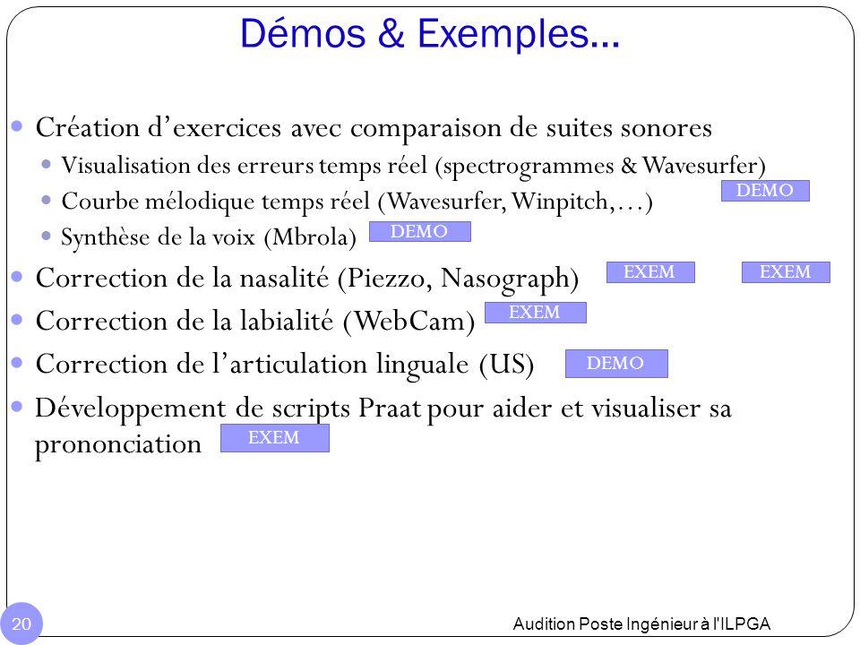 Démos & Exemples… Audition Poste Ingénieur à l'ILPGA 20 Création d'exercices avec comparaison de suites sonores Visualisation des erreurs temps réel (